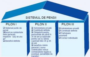 pilonii_f7ym